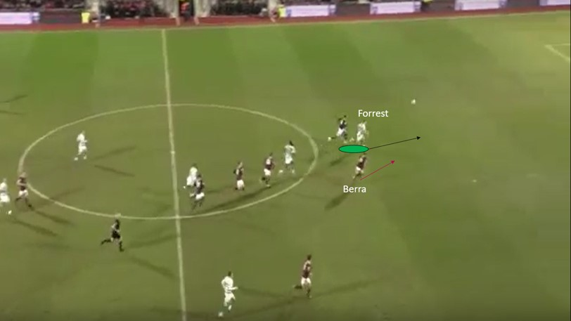 Scottish Premiership 2019/20: Hearts vs Celtic - tactical analysis tactics