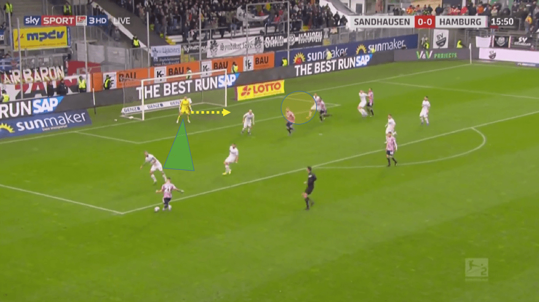 2. Bundesliga 2019/20: Sandhausen vs Hamburger SV tactical analysis tactics