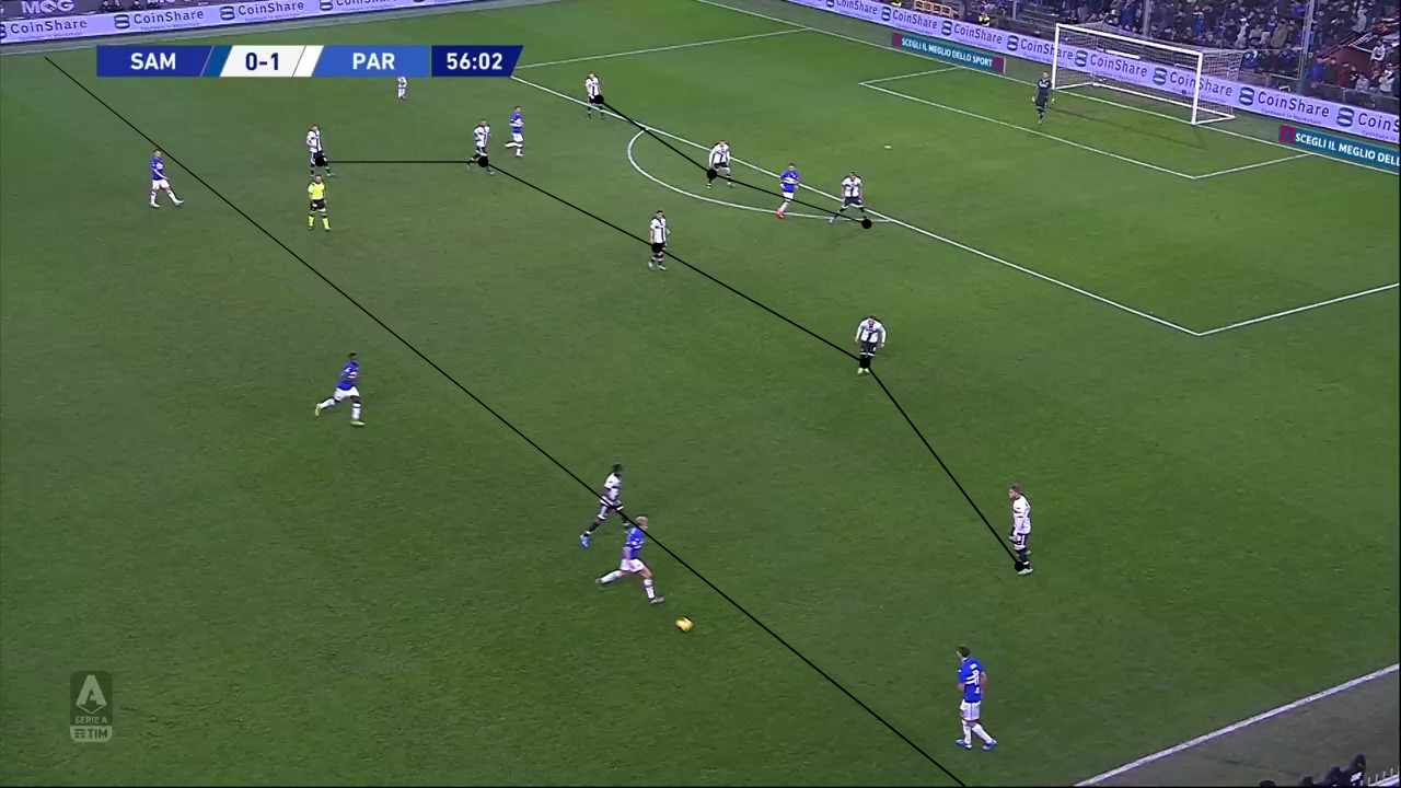 Serie A: Sampdoria vs Parma - tactical analysis tactics