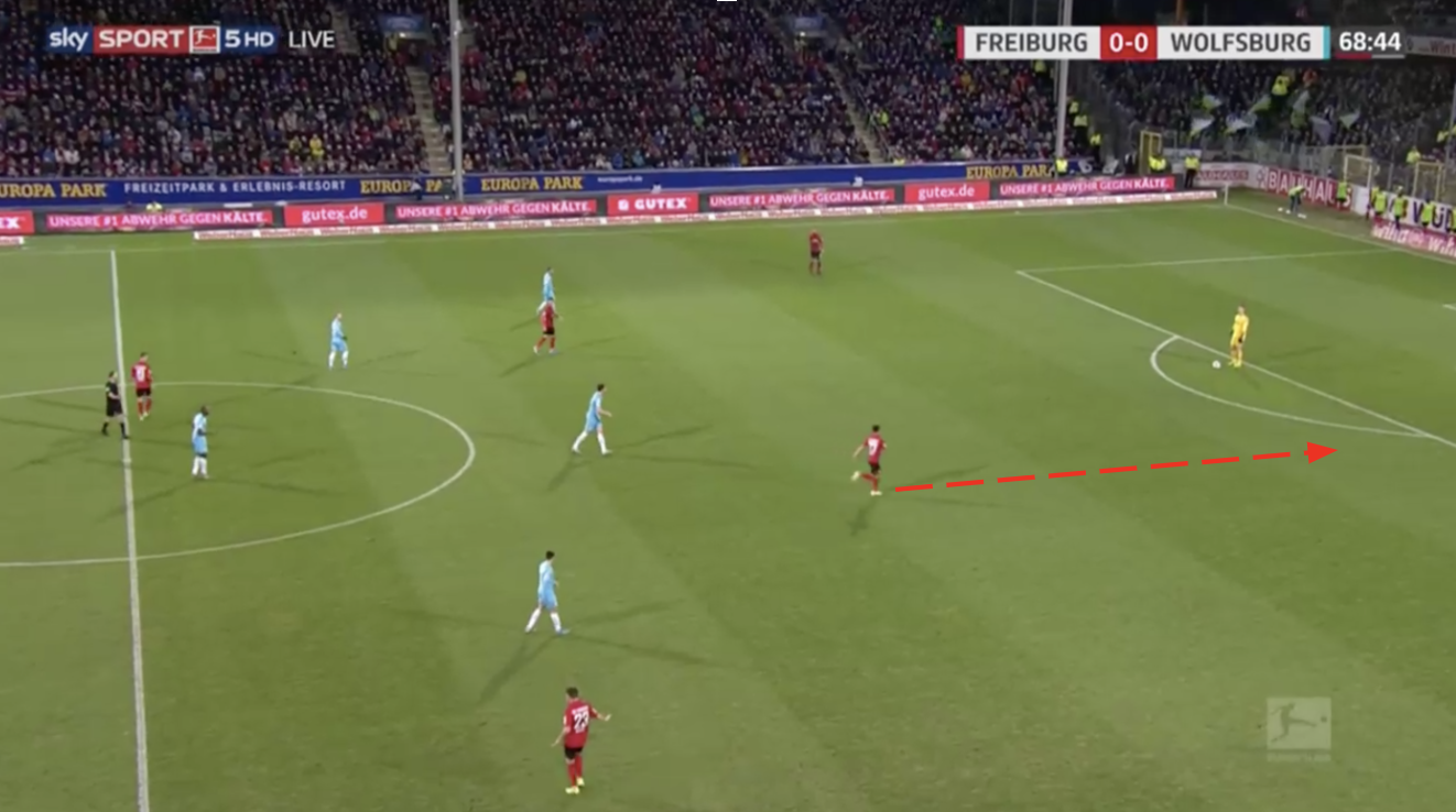 Bundesliga 2019/20: Freiburg vs Wolfsburg - tactical analysis tactics