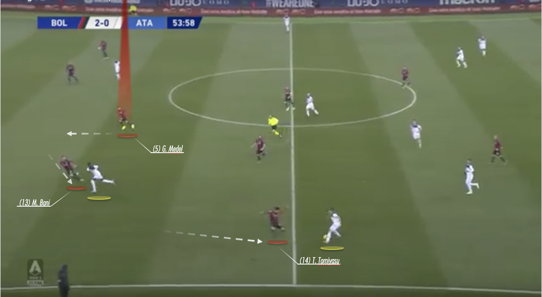 Serie A 2019/20: Bologna vs Atalanta – tactical analysis