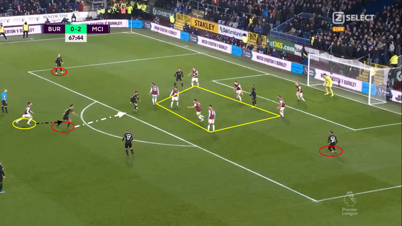 Premier League 2019/20: Burnley Vs Manchester City - Tactical Analysis - TacticsPremier League 2019/20: Burnley Vs Manchester City - Tactical Analysis - Tactics