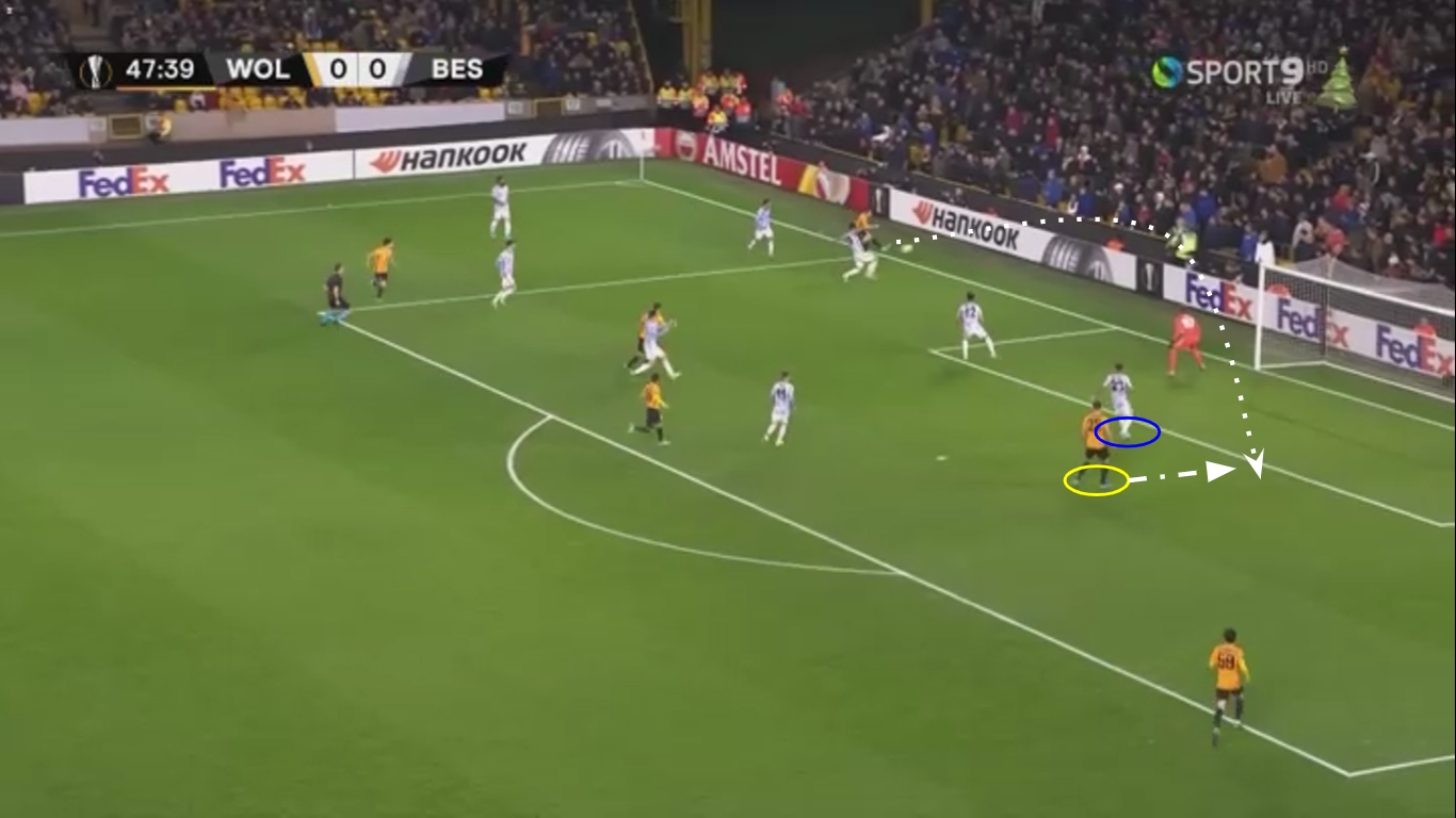 UEFA Europa League 2019/20: Wolves Vs Beşiktaş - Tactical Analysis
