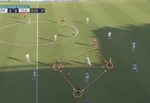 Série A 2019: Santos vs Flamengo - tactical analysis tactics