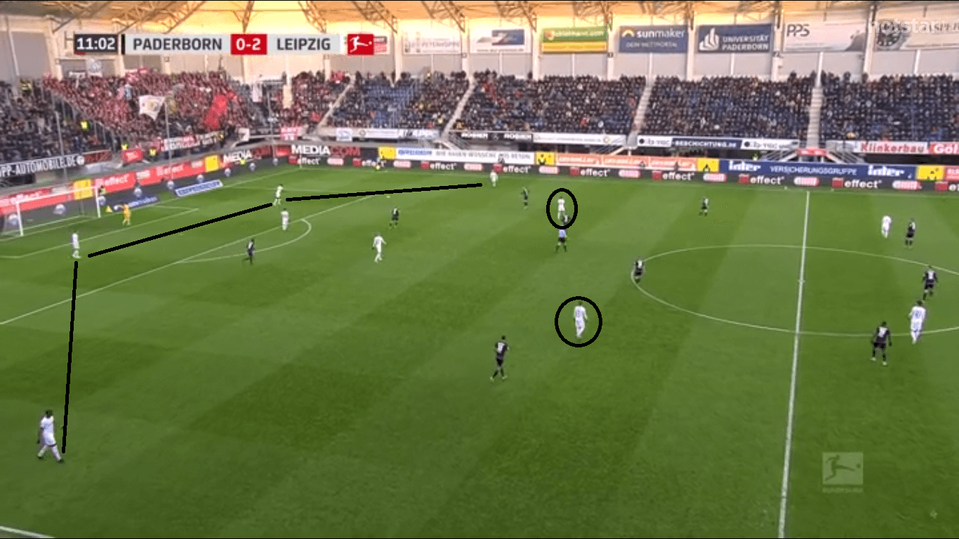 Bundesliga 2019/20: SC Paderborn vs RB Leipzig- tactical analysis tactics