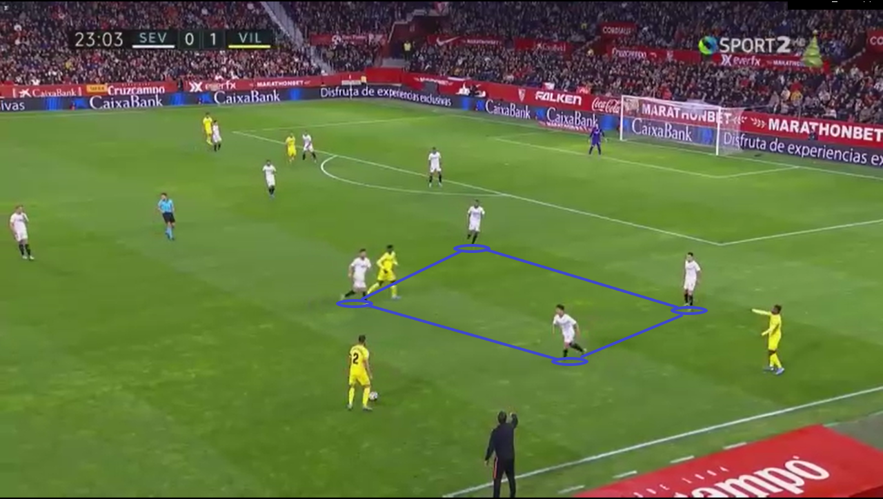 La Liga 2019/20: Sevilla vs Villareal - tactical analysis tactics