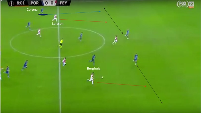 UEFA Europa League 2019/20: Porto vs Feyenoord- tactical analysis