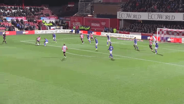 EFL Championship 2019/20: Brentford vs Cardiff City - tactical analysis tactics