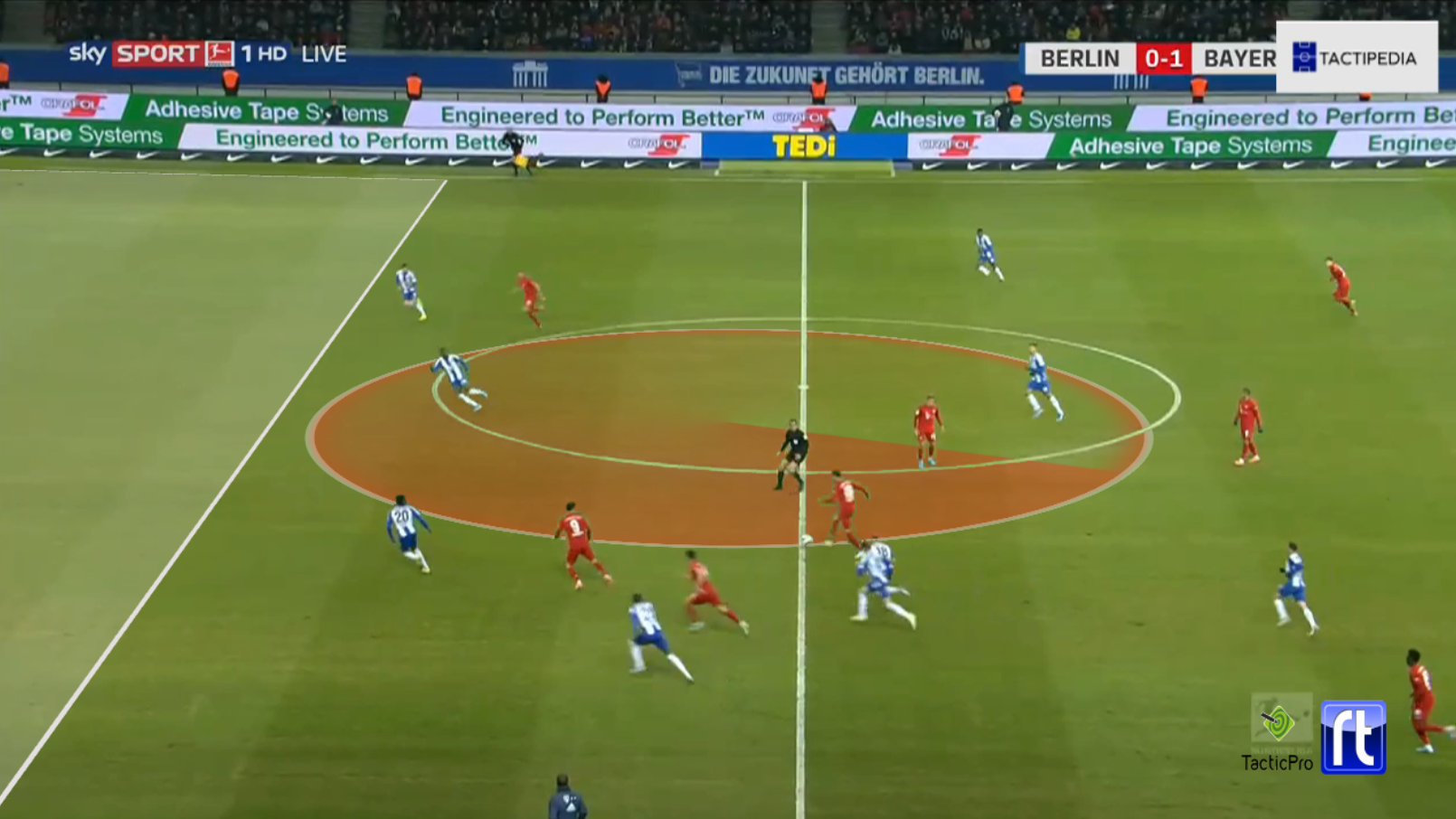 Bundesliga 2019/20: Hertha BSC vs Bayern Munich - tactical analysis tactics