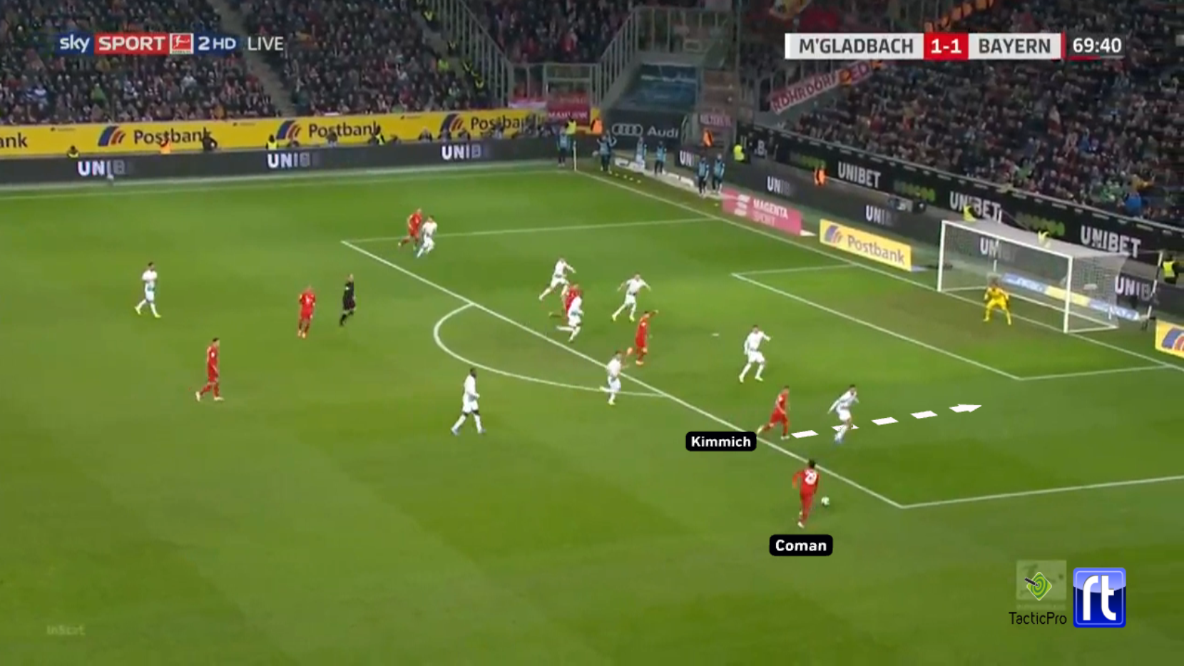 Hans-Dieter Flick at Bayern Munich 2019/20 - tactical analysis tactics