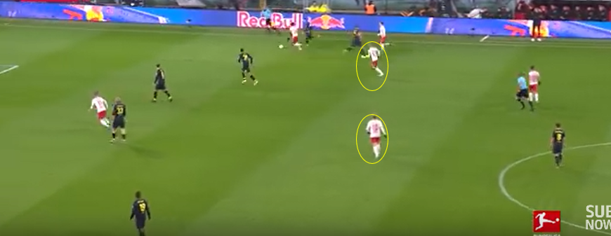 RB Leipzig 2019/20: A German Success Story- Scout Report tactical analysis-tactics