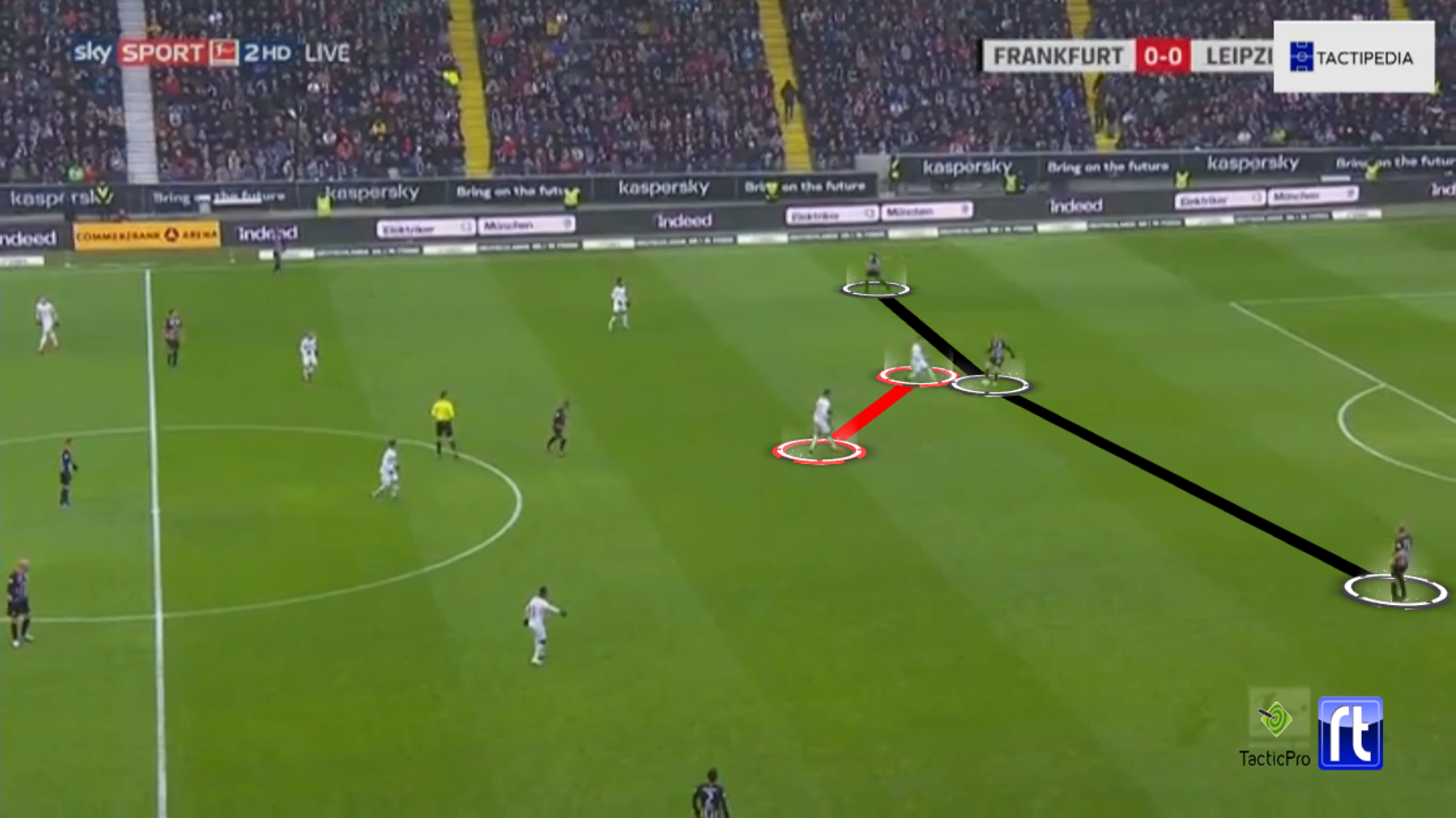 Bundesliga 2019/20: Eintracht Frankfurt vs RB Leipzig - tactical analysis tactics