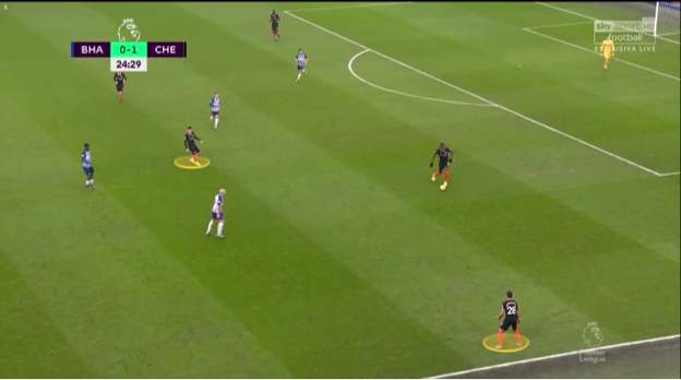 Premier League 2019/20: Brighton vs Chelsea Tactics - Chelsea creating overloads in defensive third