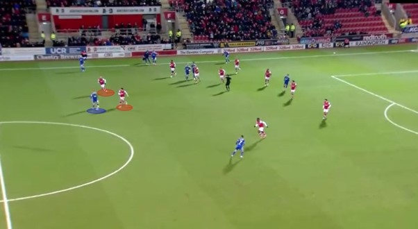 EFL League One 2019/20: Rotherham vs Ipswich – tactical analysis tactics