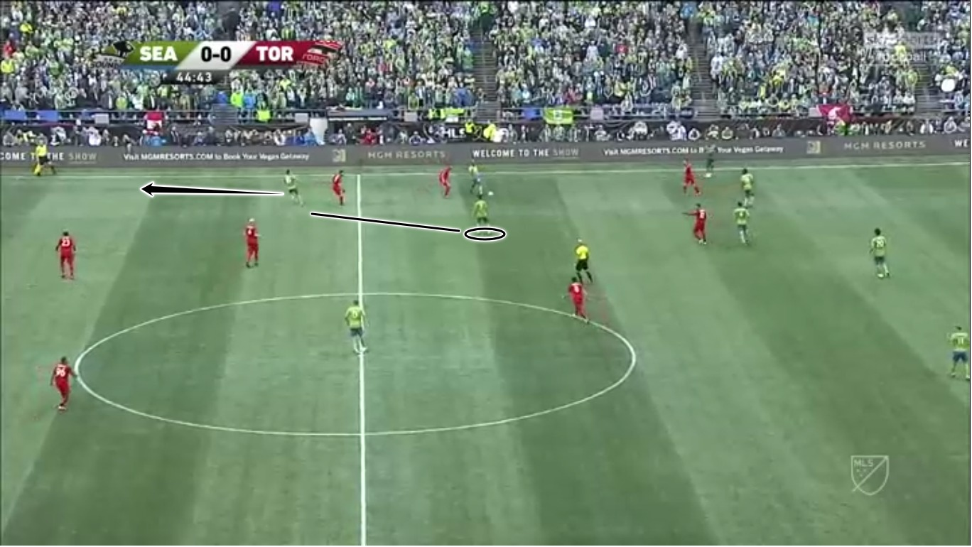 Brian Schmetzer at Seattle Sounders 2019 - tactical analysis tactics