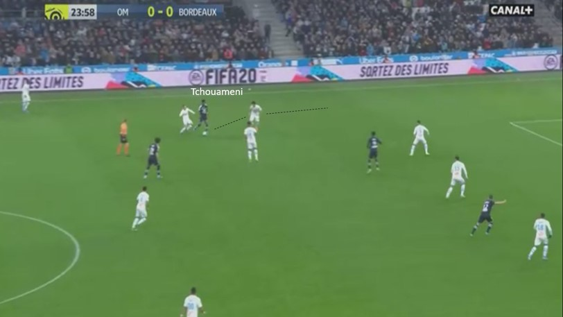 Aurélien Tchouaméni 2019/20- scout report tactical analysis tactics