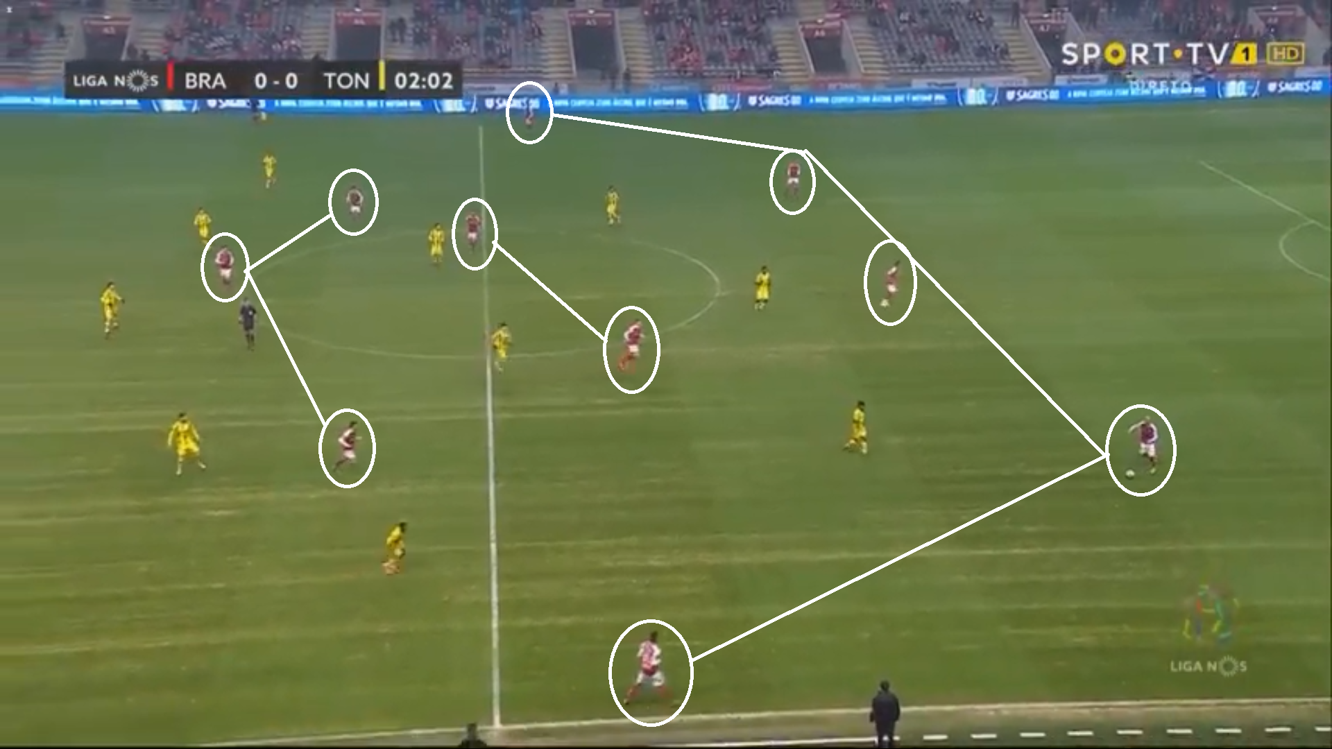 Liga NOS 2019/20 - Braga vs Tondela - tactical analysis tactics