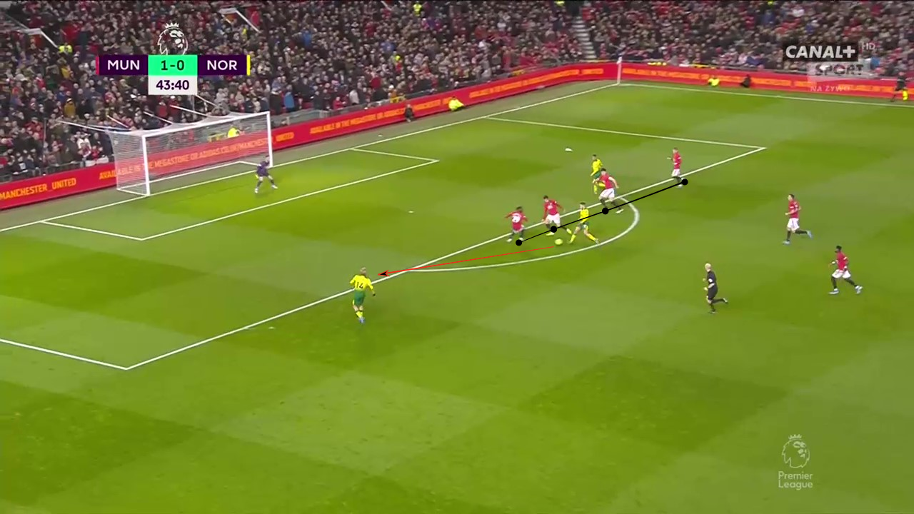 Premier League 2019/20: Manchester United vs Norwich City - tactical analysis tactics