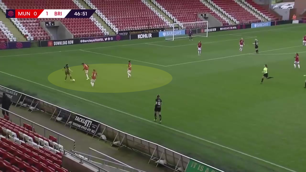 FAWSL: Manchester United Women vs Bristol City Women - tactical analysis tactics