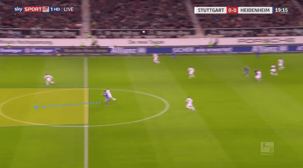 2. Bundesliga 2019/20: Stuttgart vs Heidenheim - tactical analysis tactics