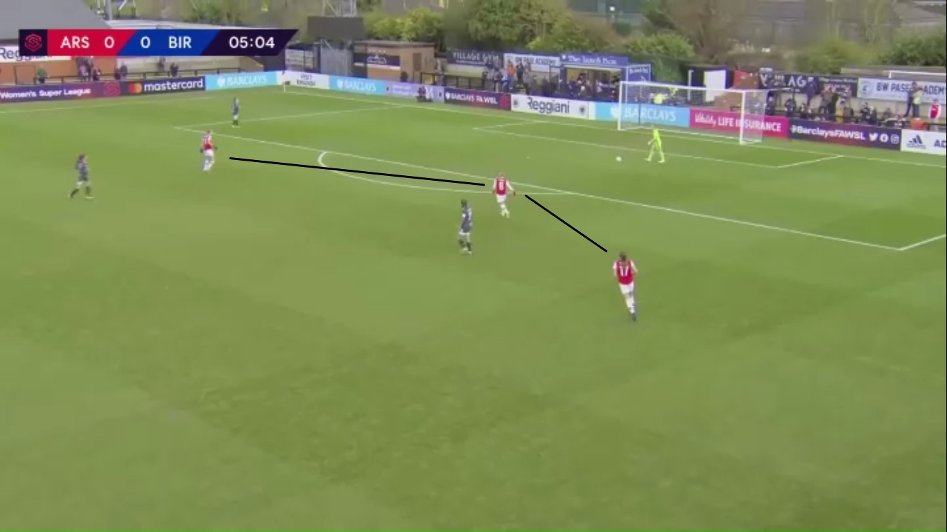 FAWSL: Arsenal Women v Birmingham City Women - tactical analysis tactics