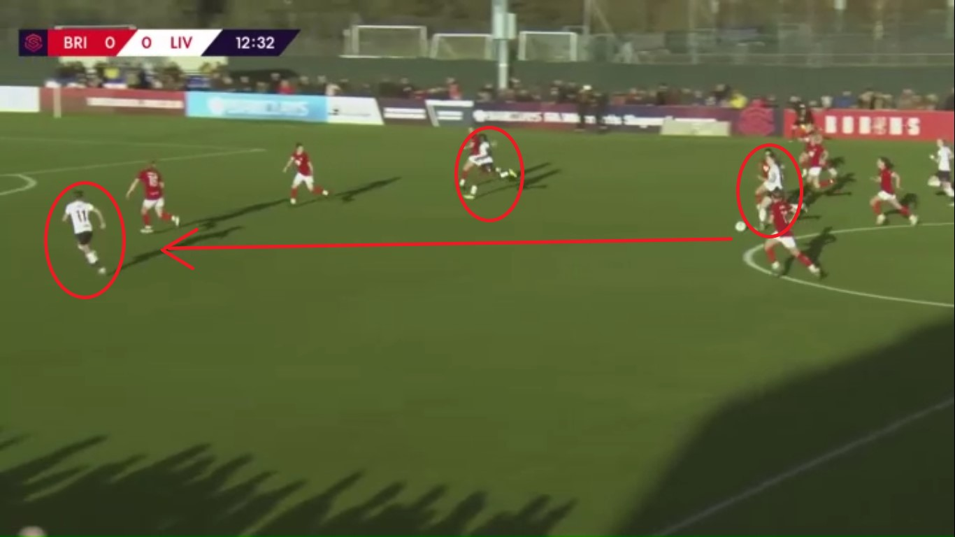 FAWSL 2019/2020: Bristol City v Liverpool - tactical analysis tactics