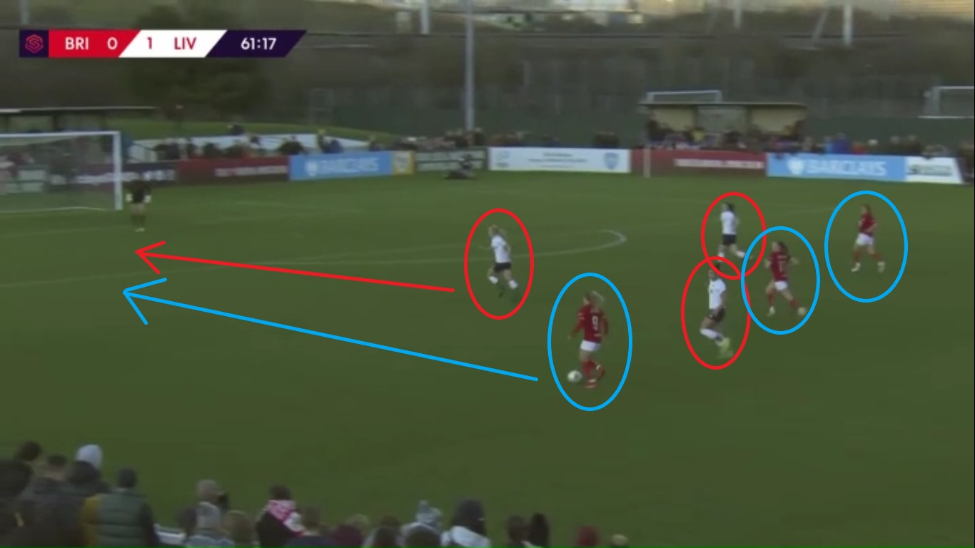 FAWSL 2019/2020: Bristol City Women v Liverpool Women - tactical analysis tactics