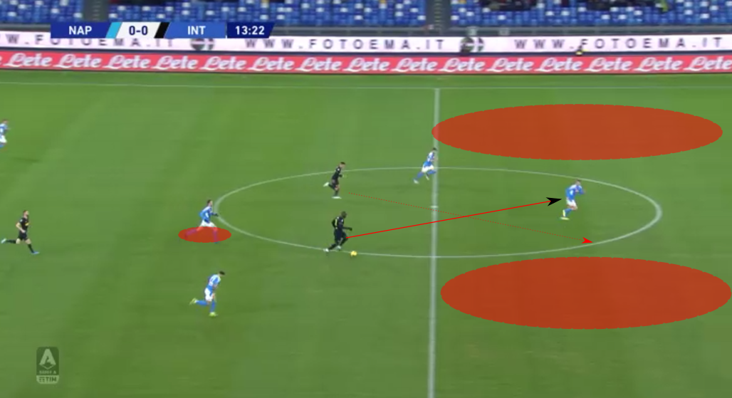 Serie A 2019/20: Napoli vs Inter Milan - tactical analysis