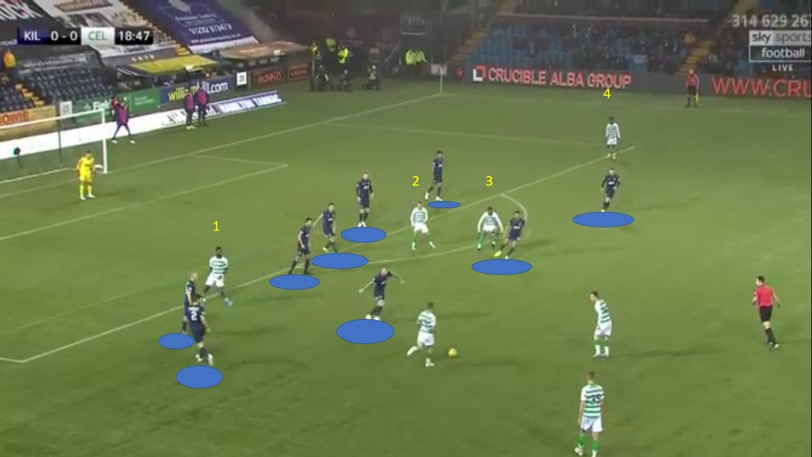 Scottish Premiership 2019/20: Kilmarnock vs Celtic - tactical analysis tactics