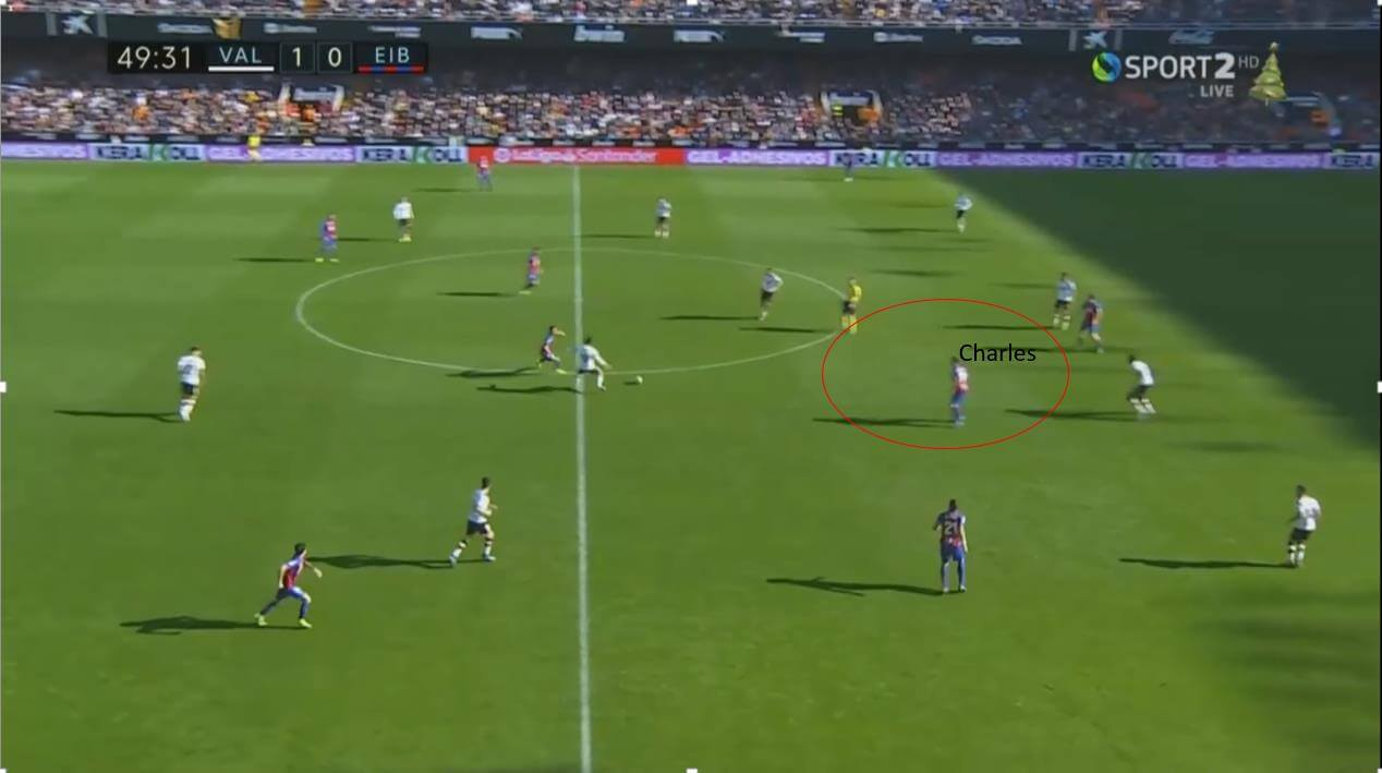 La Liga 2019/20 Valencia vs Eibar - tactical analysis tactics