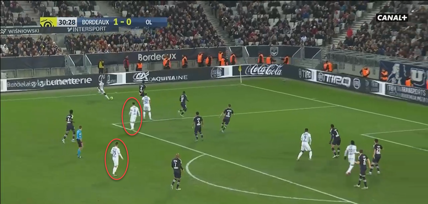 Ligue 1 2019/20: Bordeaux vs Olympique Lyon - tactical analysis tactics