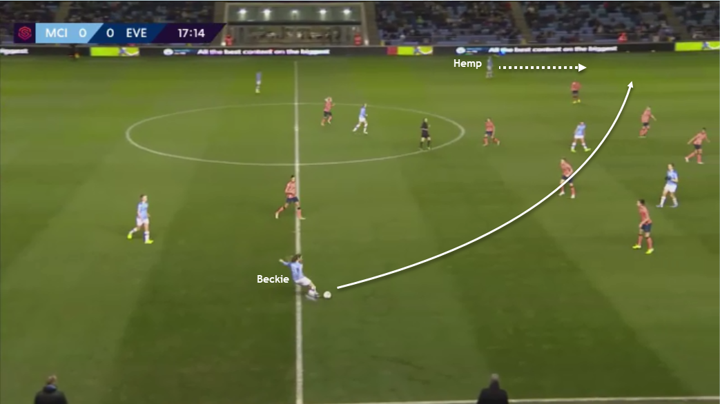 FAWSL: Man City vs Everton - tactics - City opens space on the far side