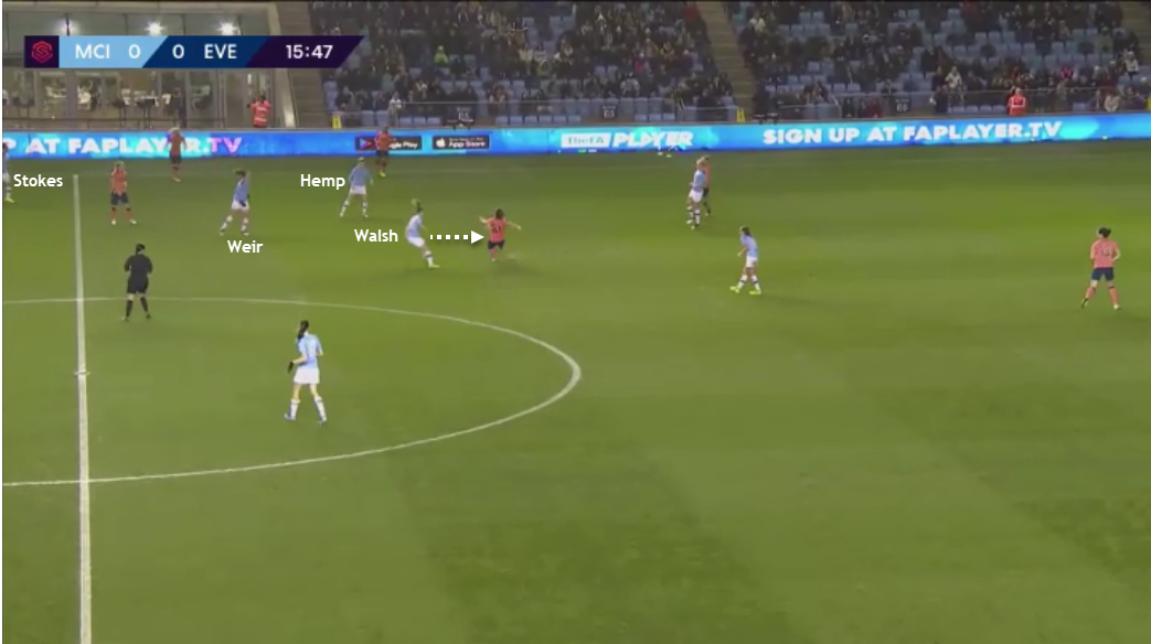 FAWSL: Man City vs Everton - tactics - City's heavy pressing forced Everton to concede a throw-in