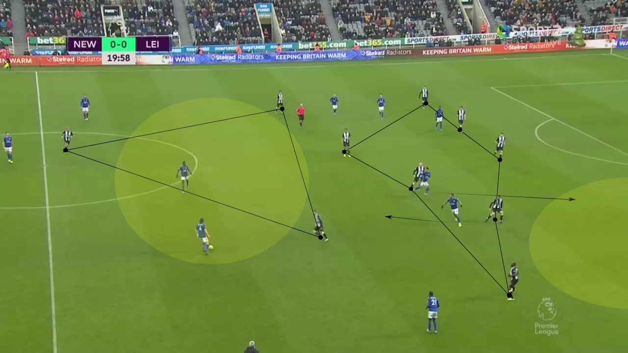 Premier League 2019/20: Newcastle vs Leicester - tactical analysis tactics