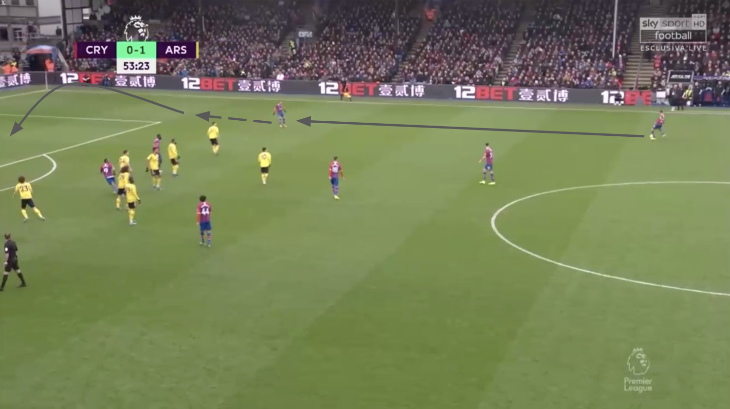 Premier League 2019/20: Arsenal vs Crystal Palace - tactical analysis tactics