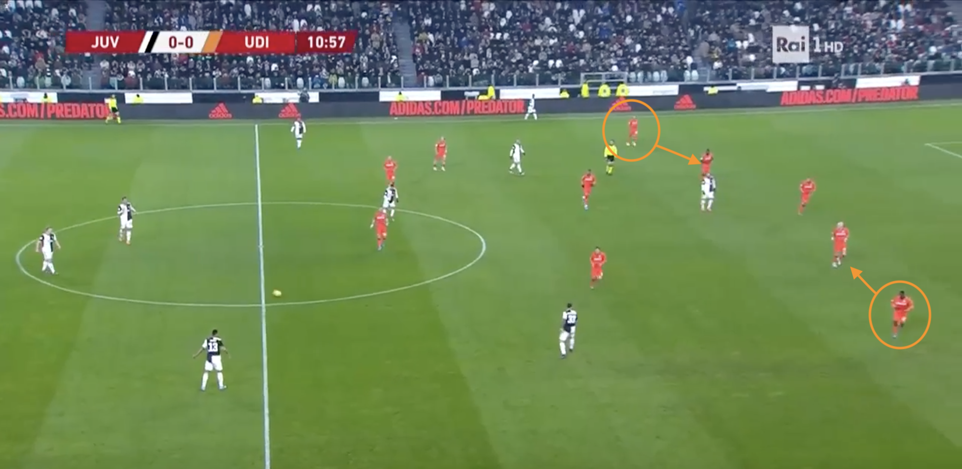 Coppa Italia 2019/20: Juventus vs Udinese - tactical analysis tactics