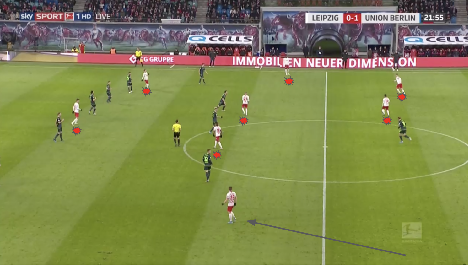 Bundesliga 2019/20: RB Leipzig vs Union Berlin - tactical analysis tactics