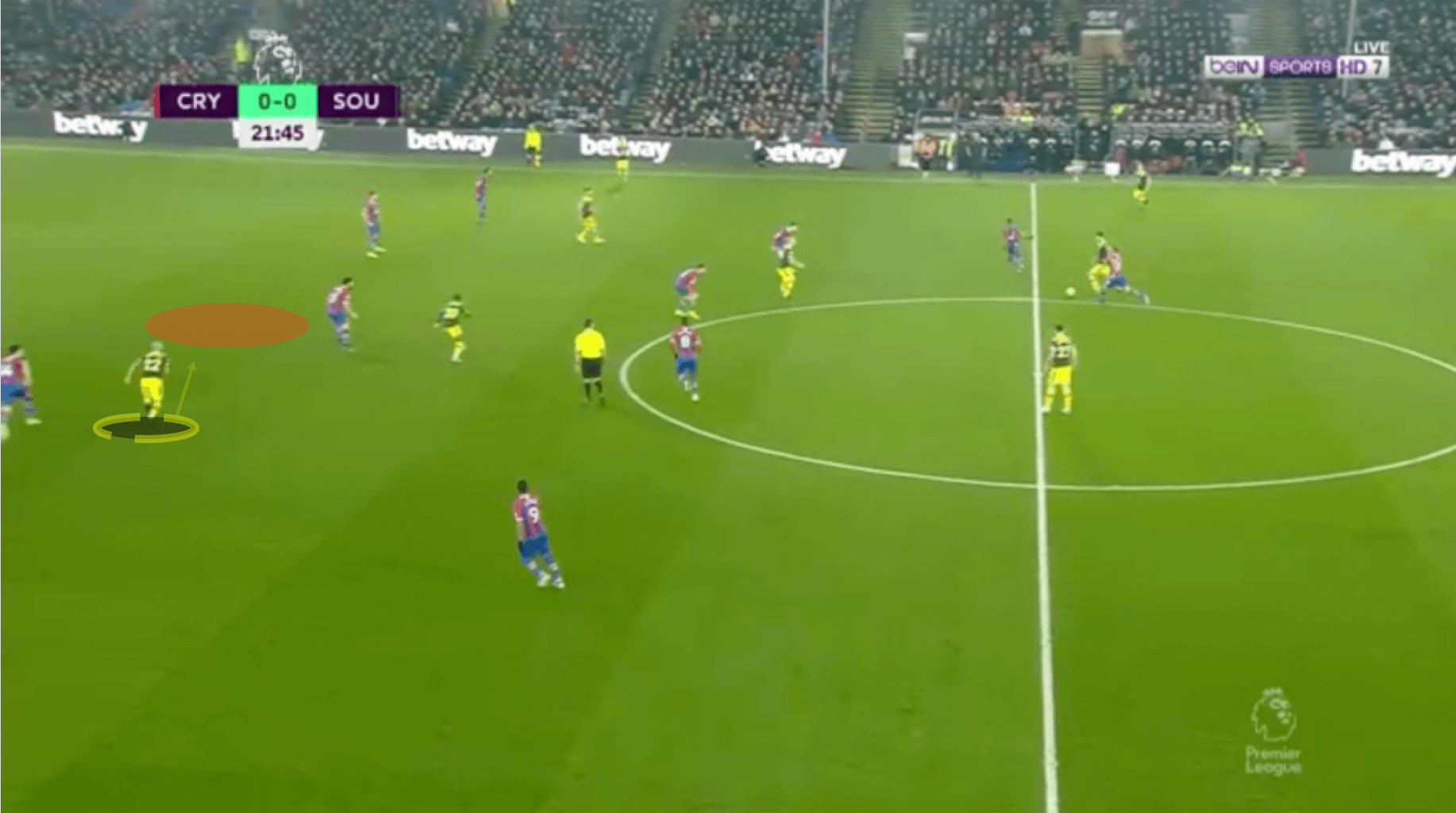 Premier League 2019/20 : Crystal Palace vs Southampton FC - tactical analysis tactics