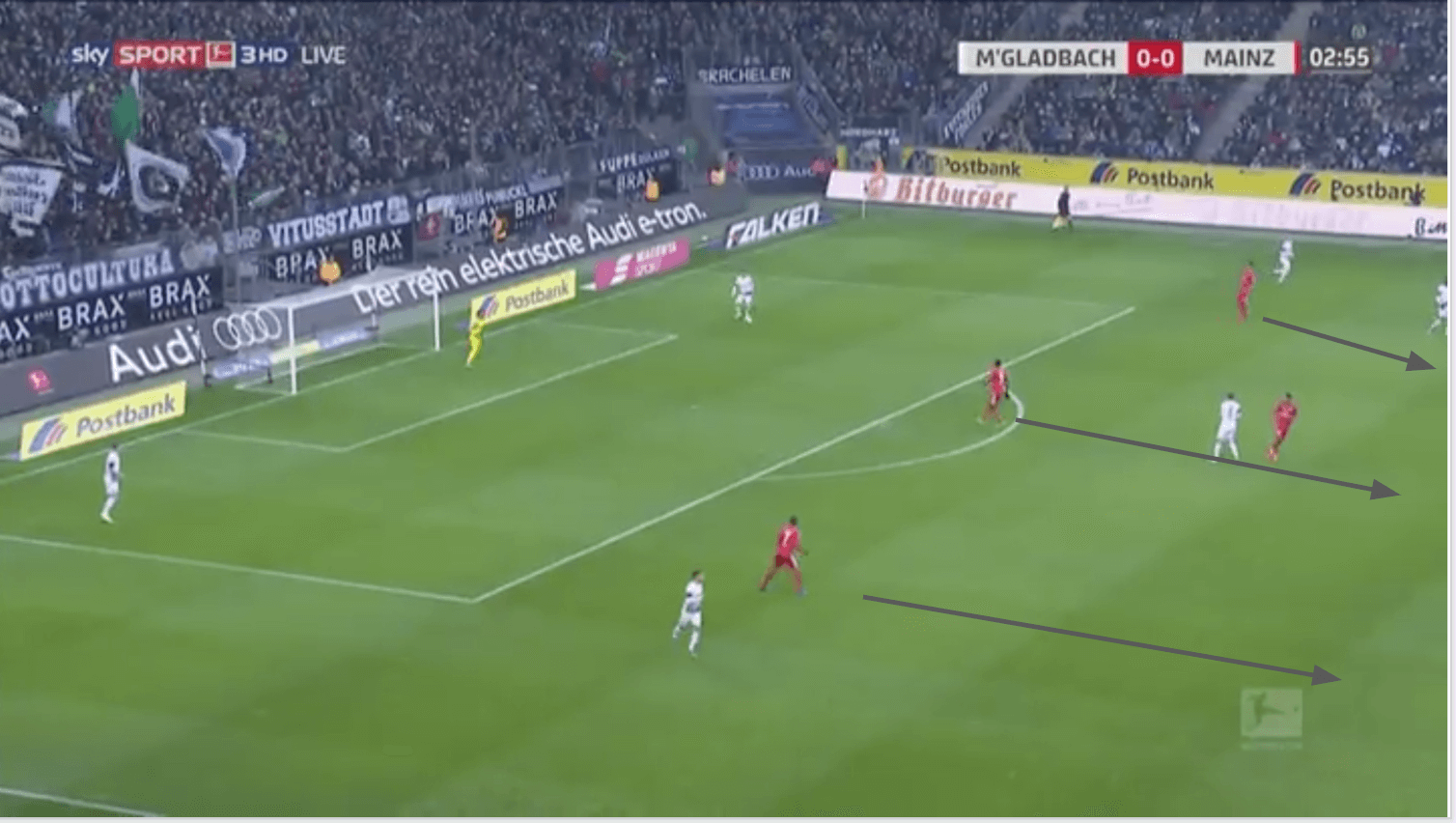 Bundesliga 2019/20: Borussia Mönchengladbach vs Mainz tactical analysis tactics
