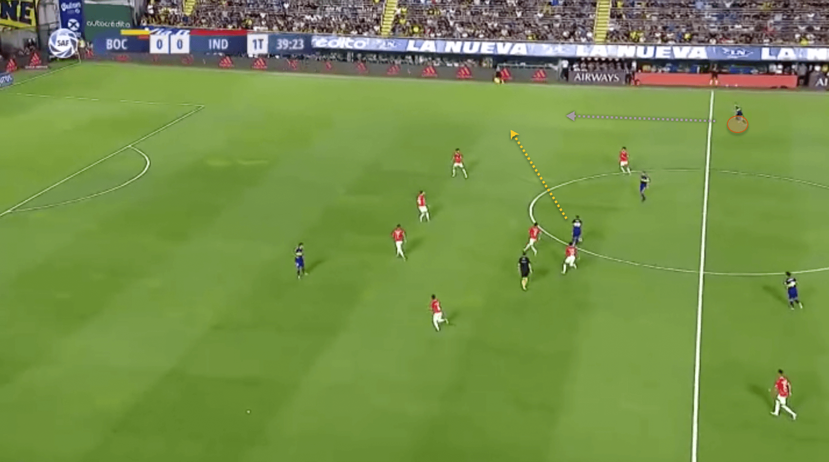 Superliga 2019/20: Boca Juniors vs Independiente - tactical analysis tactics