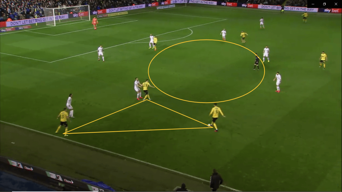 efl-championship-2019-20-leeds-united-vs-millwall-tactical-analysis-tactics