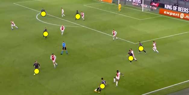 Eredivisie 2019/20: Ajax vs Sparta Tactical Analysis tactics