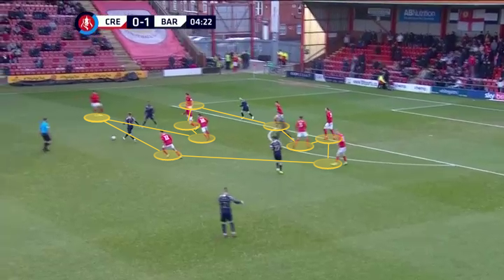 fa-cup-2019-20-crewe-alexandra-vs-barnsley-tactical-analysis-tactics