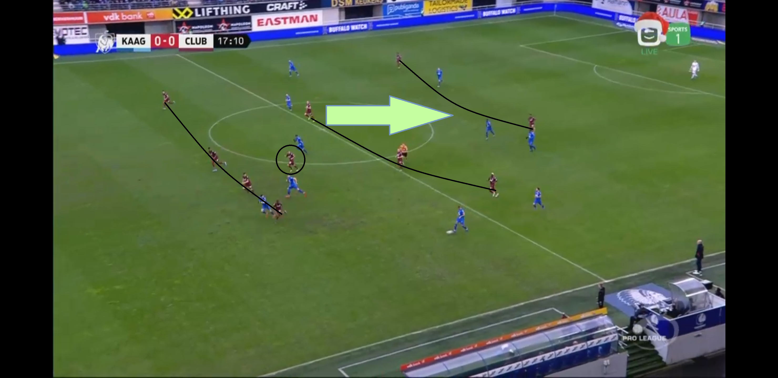 Club Brugge 2019/2020: A Year to Remember - scout report tactical analysis tactics