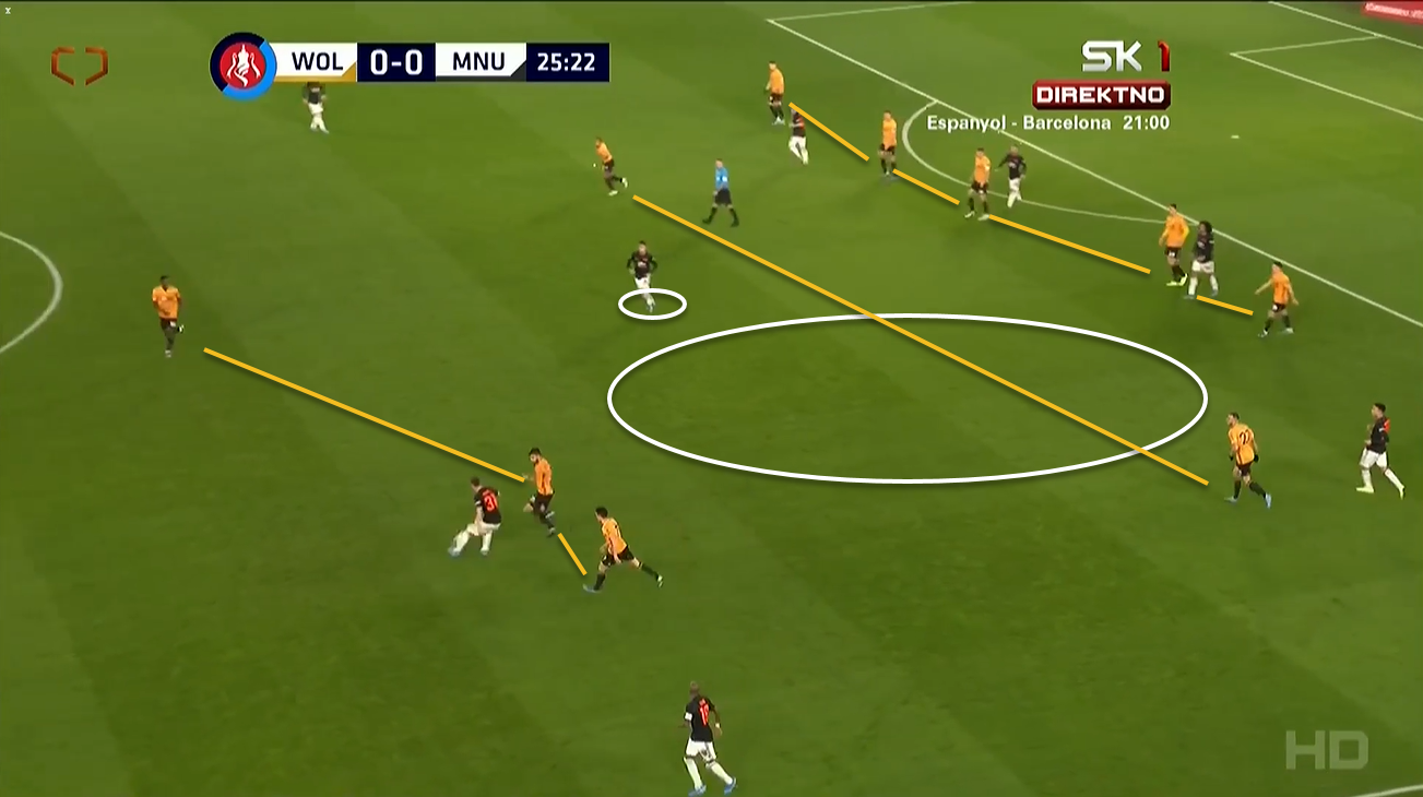 FA Cup 2019/20: Wolverhampton vs Manchester United - Tactical analysis tactics