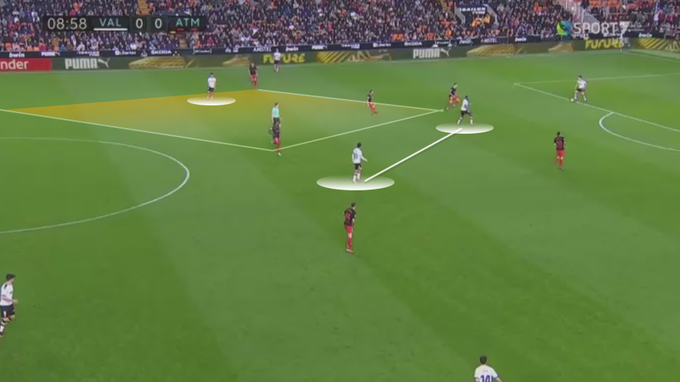 La Liga 2019/20: Valencia vs Atletico Madrid - tactical analysis tactics