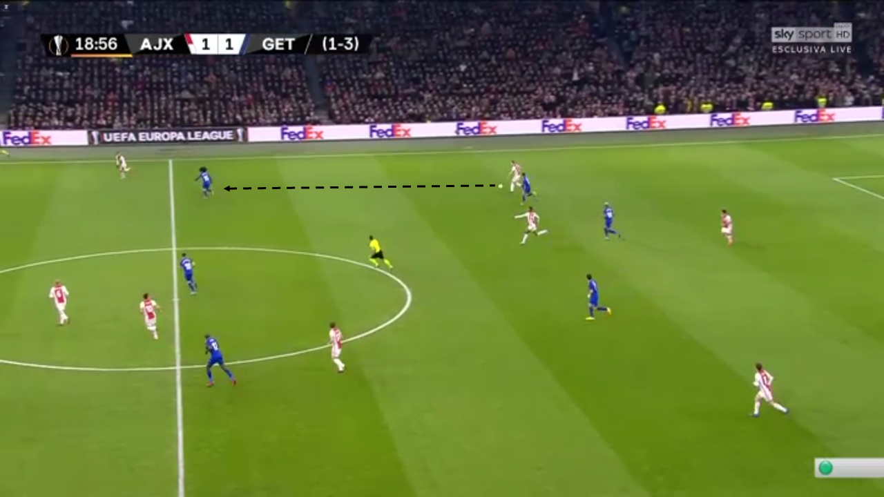 UEFA Europa League 2019/20: Ajax vs Getafe - Tactical Analysis Tactics