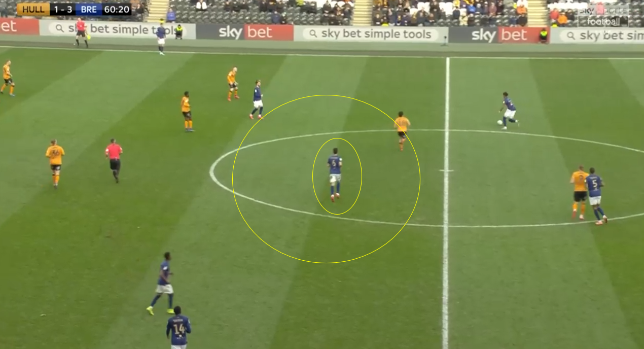 EFL Championship 2019/20: Hull City Vs Brentford- tactical analysis tactics