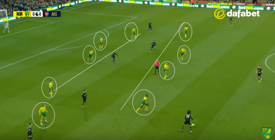 Norwich City 2019/20: Why the Premier League has proved too much- Scout Report - tactical analysis tactics