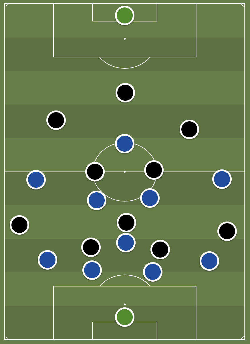 Bundesliga 2019/20 - Hertha BSC vs. Schalke 04 - tactical analysis tactics